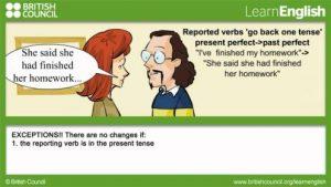المجلس البريطاني لتعلم اللغة الإنجليزية